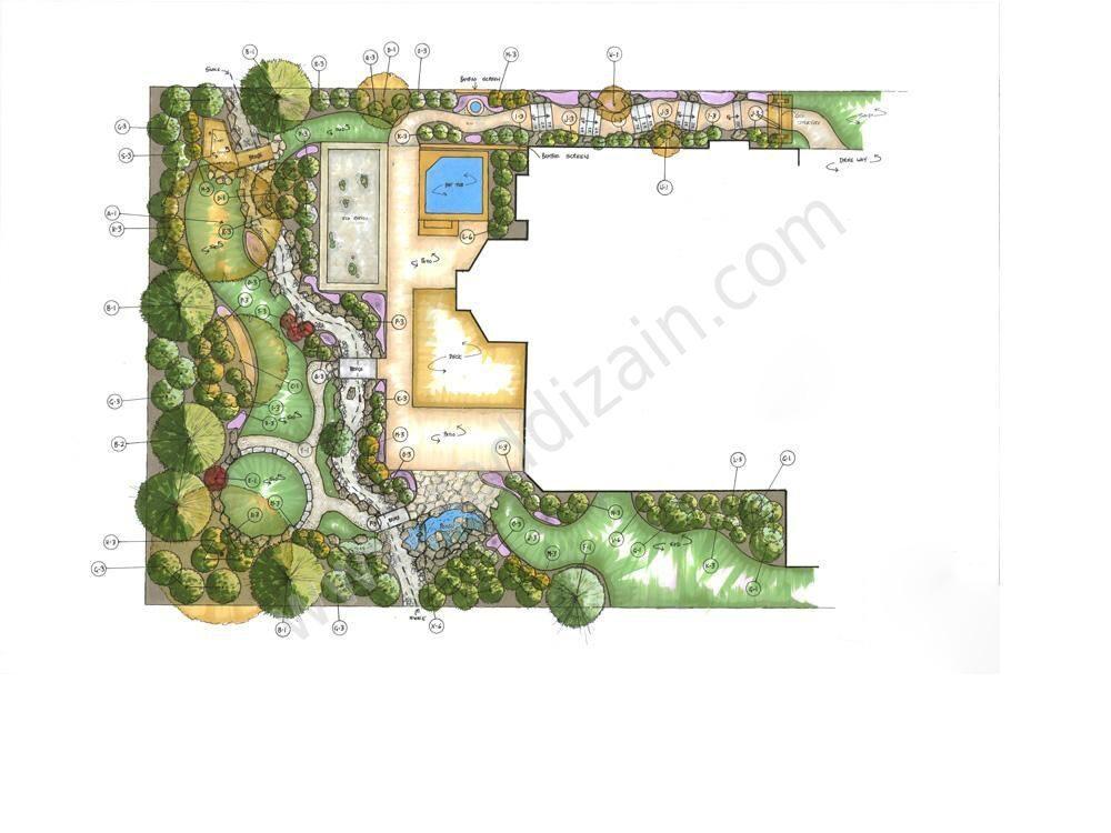 Ландшафтный дизайн бизнес-план